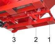 3 automatische Entriegelungspunkte